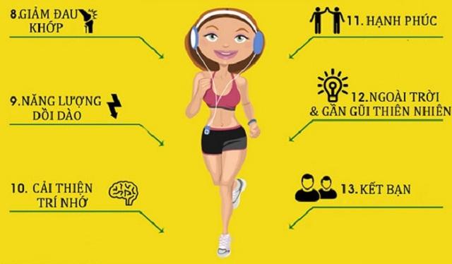 Lợi ích của việc thể dục thể thao hàng ngày. Nguồn ảnh: Internet